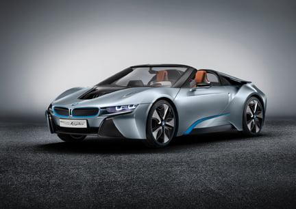 BMW - Bayerische Motoren Werke AG