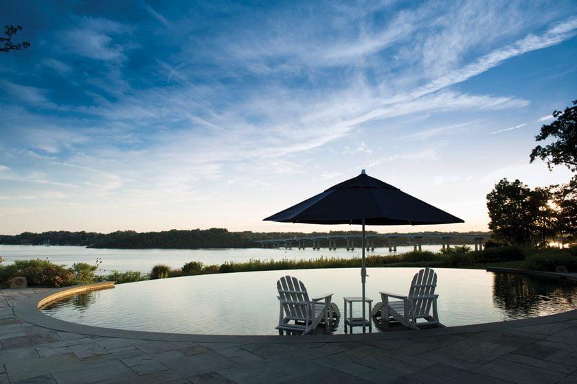 Water - Real Estate